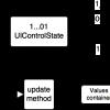 Программирование состояний в UIControl