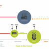 Стартап Чикагского университета превращает возобновляемую энергию в метан с помощью микроорганизмов