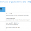 Первые тесты SoC Snapdragon 835 демонстрируют огромный прирост производительности у GPU Adreno 540
