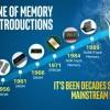 Планы Intel на будущий год включают выпуск нескольких серий SSD на флэш-памяти 3D NAND