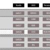 Подключаем беспроводной дозиметр радиации к сервису «Народный мониторинг» через Raspberry PI