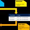 Работаем с JSON в SQL Server 2016