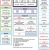 В состав микроконтроллеров Renesas RZ/G1N и RZ/G1H входят процессоры ARM Cortex-A15