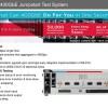 Ixia начинает поставки тестового оборудования 400 Gigabit Ethernet