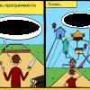 Простой framework UI ERP c помощью Vaadin
