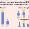 НИУ ВШЭ делает больше пятой части от общего числа онлайн-курсов в России