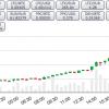 Bitcoin снова стоит дороже 1000$