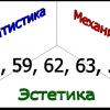 Среднее арифметическое: физический смысл и визуализация
