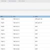 Мониторинг mac-адресов на портах сетевых устройств Cisco с помощью протокола snmp