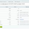 Производительность Bitrix Старт на Proxmox и Virtuozzo 7 & Virtuozzo Storage