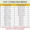 Появилась информация о том, когда и какие смартфоны Huawei и Honor получат обновления до Android 7.0