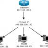 Балансировка нагрузки с Pacemaker и IPaddr (Active-Active cluster)
