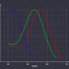 История цветовой модели RGB