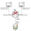 Лабораторная работа «Обучаемся настраивать сети в GNU-Linux»