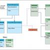 Intel Software Guard Extensions, учебное руководство. Часть 5, разработка анклава