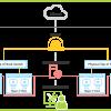 Network Controller: программно-определяемые сети в Windows Server 2016. Часть 1: возможности и службы