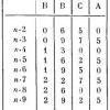 Бруски Иоффе — множительный инструмент на основе теоремы Слонимского