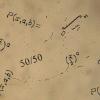 Как построить вероятностный микроскоп