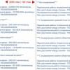 Практические приемы использования многопоточных вычислений при работе с Revit API