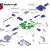 Разминка перед выходными: есть Raspberry Pi, Arduino и свободный вечер