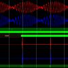 Реализация узла БПФ с плавающей точкой на ПЛИС