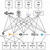 OpenXR — попытка унифицировать и стандартизовать разработку приложений AR и VR