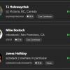Как мы отранжировали девять миллионов разработчиков на Github