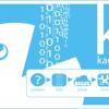 Google приобрела платформу Kaggle для проведения научных соревнований