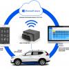 Экосистема Dealer Mobility: как мы подружили автодилеров-официалов с их клиентами
