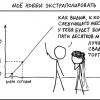 Открытый курс машинного обучения. Тема 4. Линейные модели классификации и регрессии