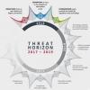 Threat Horizon 2017-2019 от International Security Forum (выдержка для руководителей)