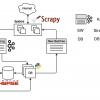 Frontera: архитектура фреймворка для обхода веба и текущие проблемы