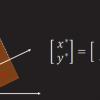 Вращение изображения на FPGA