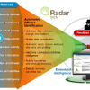 На страже безопасности: IBM QRadar SIEM