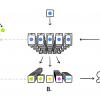 Google изобрела распределённый ИИ для миллиарда смартфонов