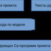Генератор проектов