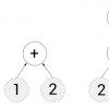 Введение в машинное обучение с tensorflow