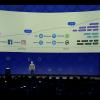 Ключевые моменты с Facebook F8 Keynote