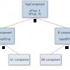 Все, что вам нужно знать об обнаружении изменений в Angular