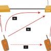 Быстрый роуминг (802.11r) в WiFi сети на базе Lede (aka OpenWRT)