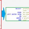 SQL-запрос на PHP (Версия 0.2)