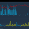 Добавление счетчика SDM-220 в OpenHab