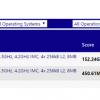Возможно, процессор Intel Core i7-7740K для платформы LGA 2066 практически ничем не будет отличаться от Core i7-7700K