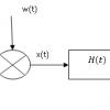 Простая модель адаптивного фильтра Калмана средствами Python