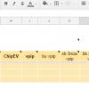 Гуглы, буби, крести, пики. Система отчетности в Google Табличках за пару часов