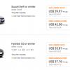 $126 за 5 минут: как использовать ценовую разницу для стран против маркетологов