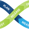 Непрерывная интеграция (CI) для GitHub проектов на С-C++ с CMake-сборкой
