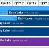 Процессоры Intel Gemini Lake не получат серьёзных улучшений в сравнении с Apollo Lake