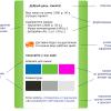 Проектирование и разработка шаблонного движка на C# и ANTLR