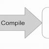 Создаем свой Angular 2